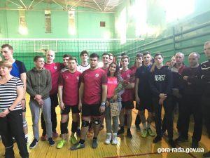 Щорічний турнір імені Григорія Білима