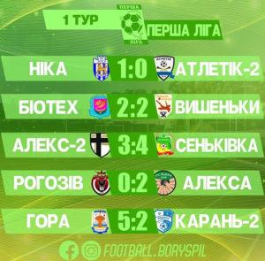 Відбувся перший тур чемпіонату Бориспільського району з футболу